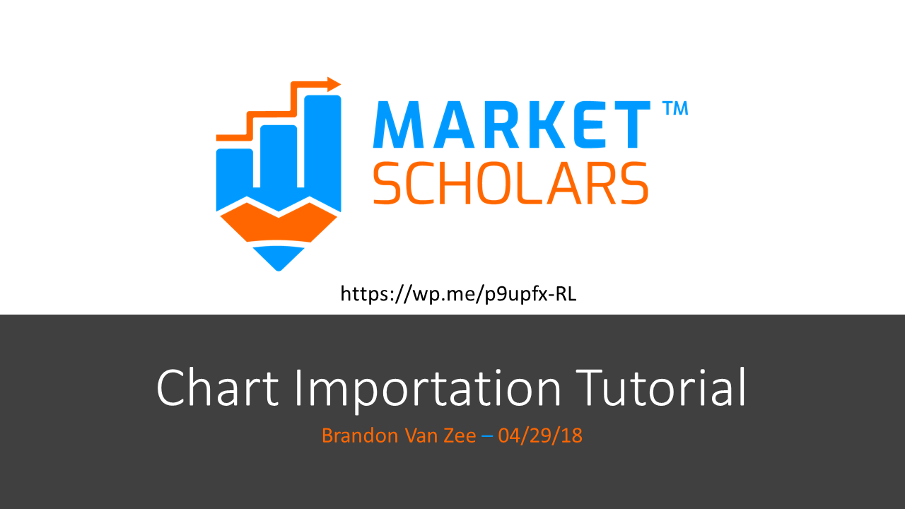 Chart Importation Tutorial (thinkorswim platform) – Market